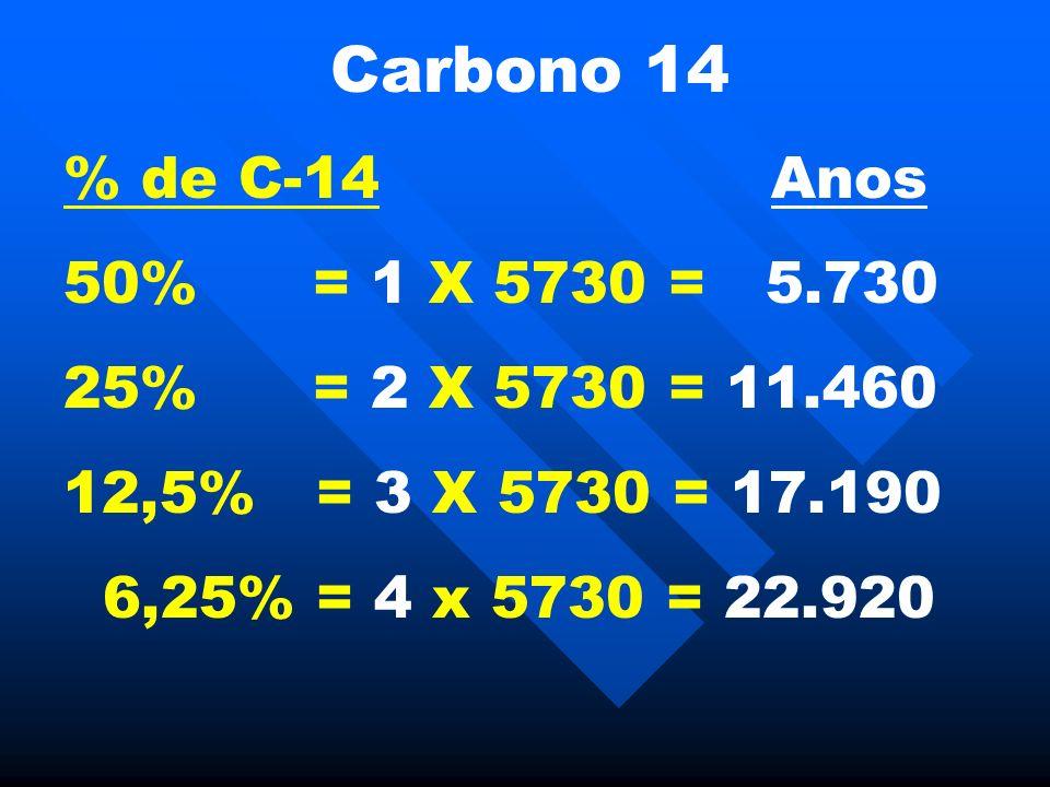 Carbono 14 % de C-14 Anos 50% = 1 X 5730 = 5.730