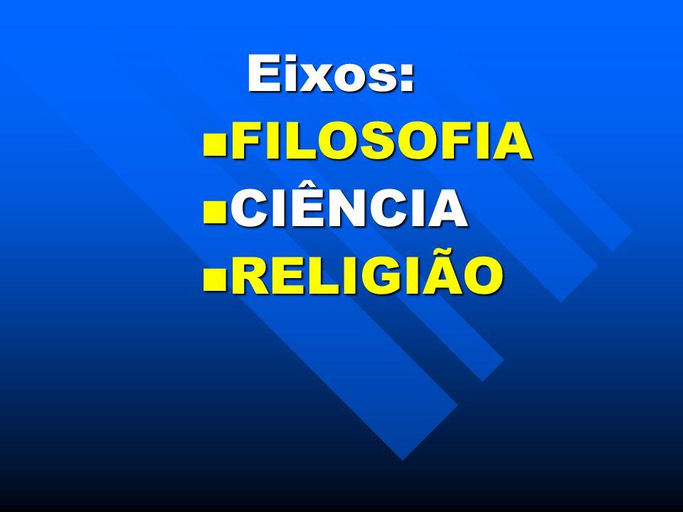 Eixos: FILOSOFIA CIÊNCIA RELIGIÃO
