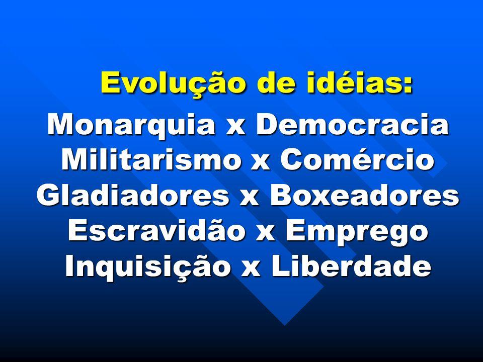Evolução de idéias: Monarquia x Democracia Militarismo x Comércio