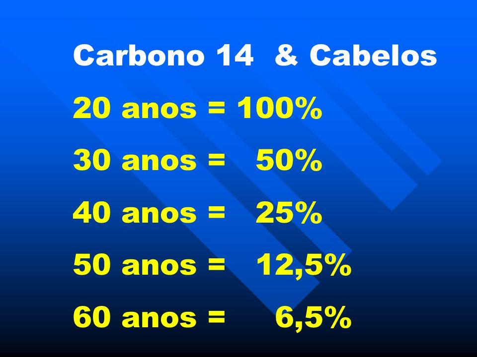 Carbono 14 & Cabelos 20 anos = 100% 30 anos = 50% 40 anos = 25% 50 anos = 12,5% 60 anos = 6,5%