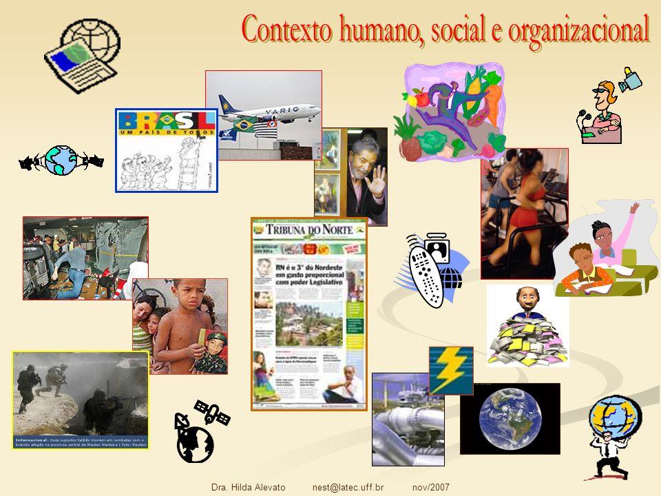 Contexto humano, social e organizacional