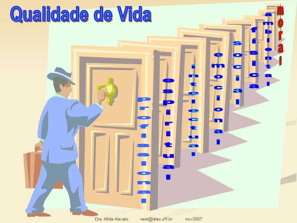 Dra. Hilda Alevato nest@latec.uff.br nov/2007