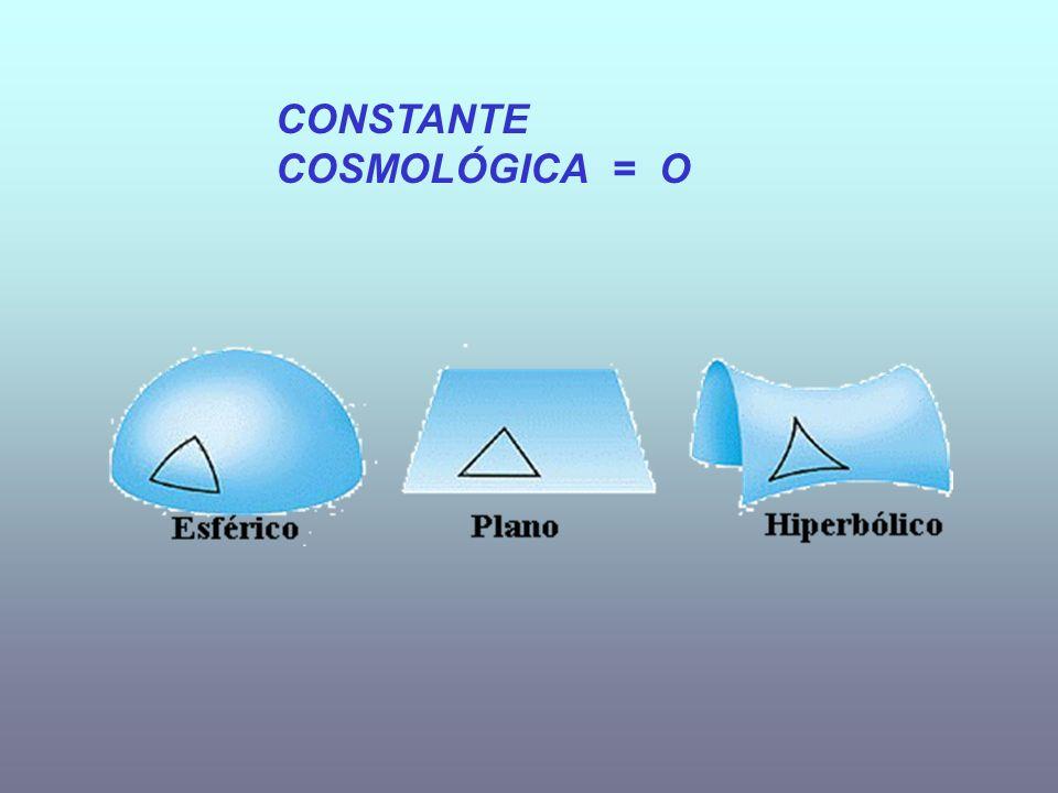 CONSTANTE COSMOLÓGICA = O