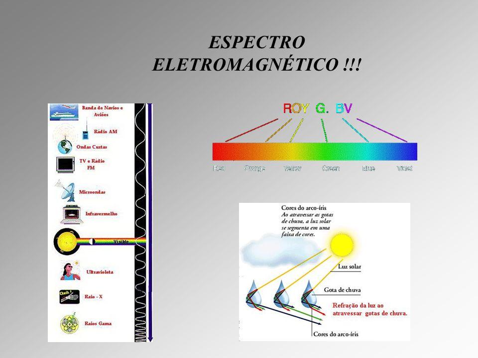 ESPECTRO ELETROMAGNÉTICO !!!