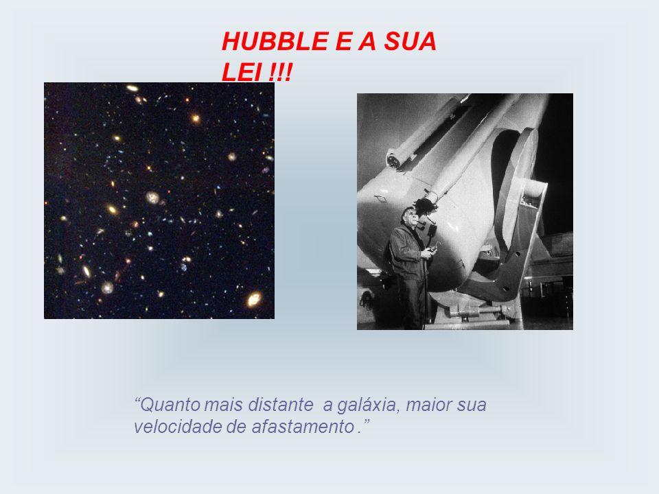 HUBBLE E A SUA LEI !!! Quanto mais distante a galáxia, maior sua velocidade de afastamento .