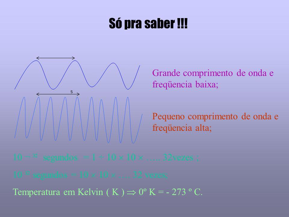 Só pra saber !!! Grande comprimento de onda e freqüencia baixa;