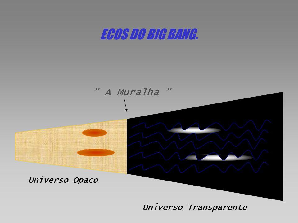 ECOS DO BIG BANG. A Muralha Universo Opaco Universo Transparente