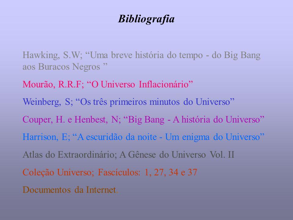 Bibliografia Hawking, S.W; Uma breve história do tempo - do Big Bang aos Buracos Negros Mourão, R.R.F; O Universo Inflacionário