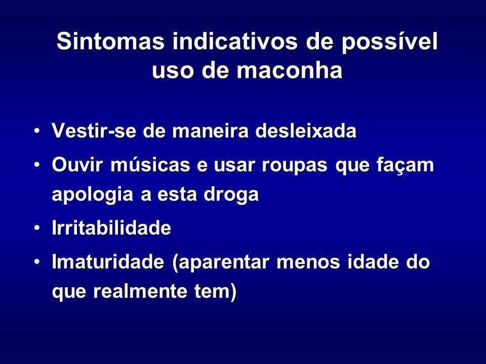 Sintomas indicativos de possível uso de maconha