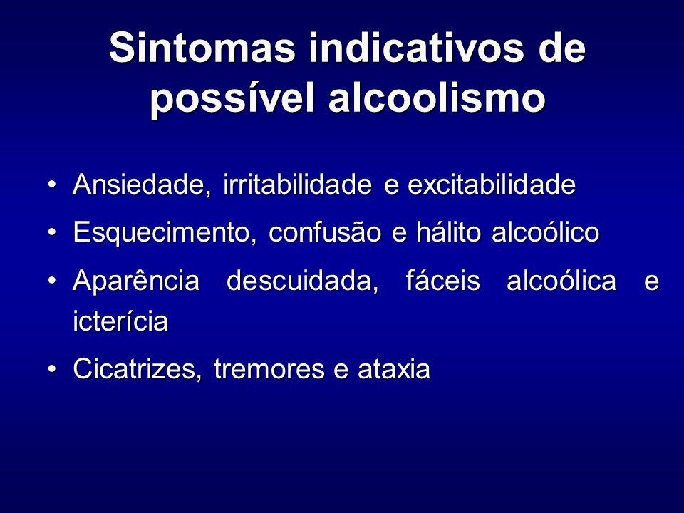 Sintomas indicativos de possível alcoolismo