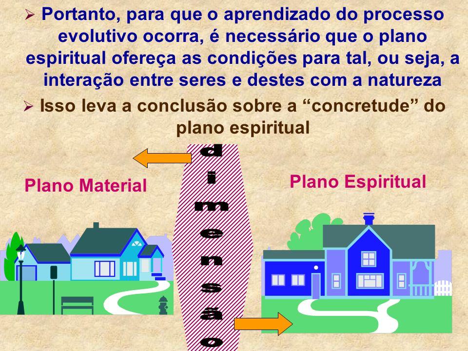 Isso leva a conclusão sobre a concretude do plano espiritual