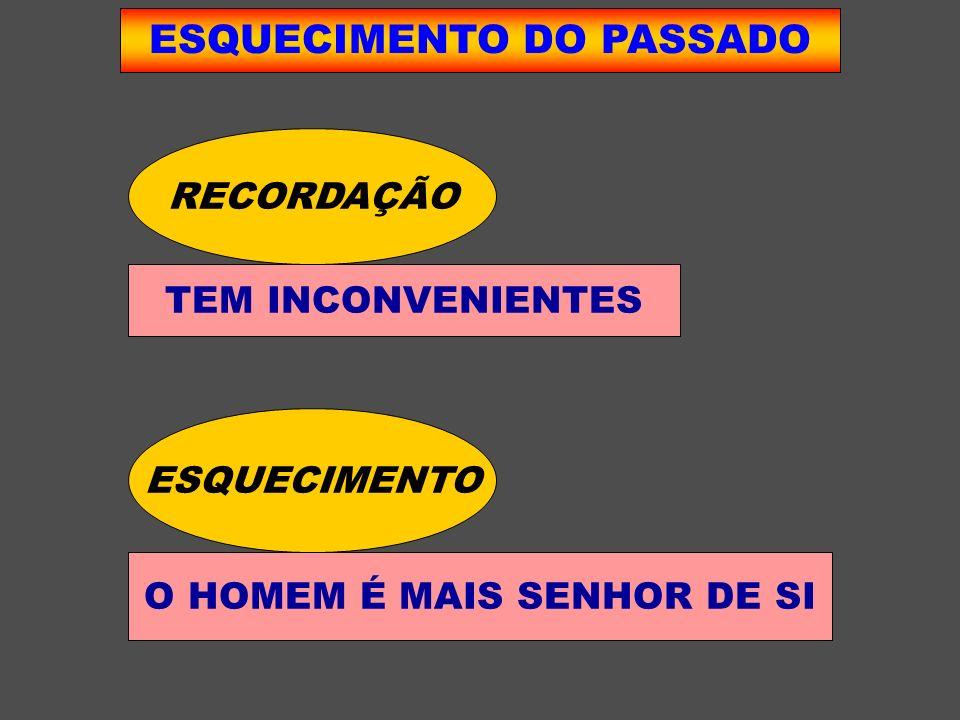 ESQUECIMENTO DO PASSADO O HOMEM É MAIS SENHOR DE SI
