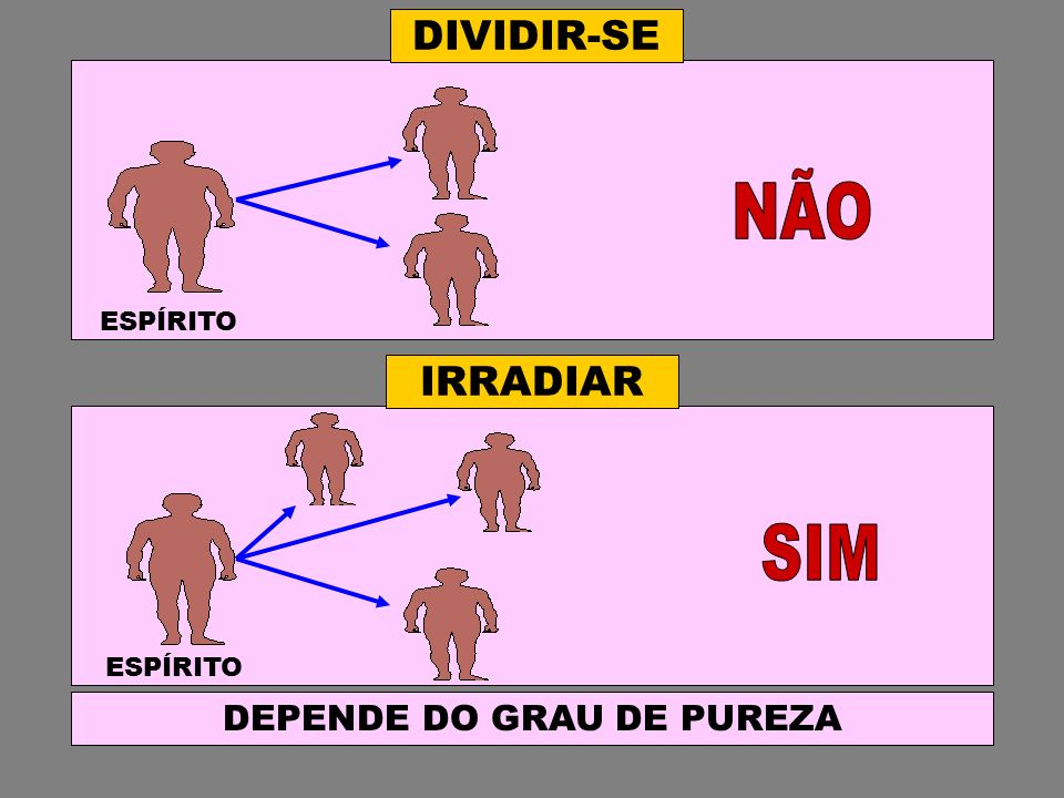 DEPENDE DO GRAU DE PUREZA