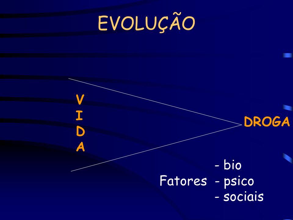 EVOLUÇÃO V I D A DROGA - bio Fatores - psico - sociais