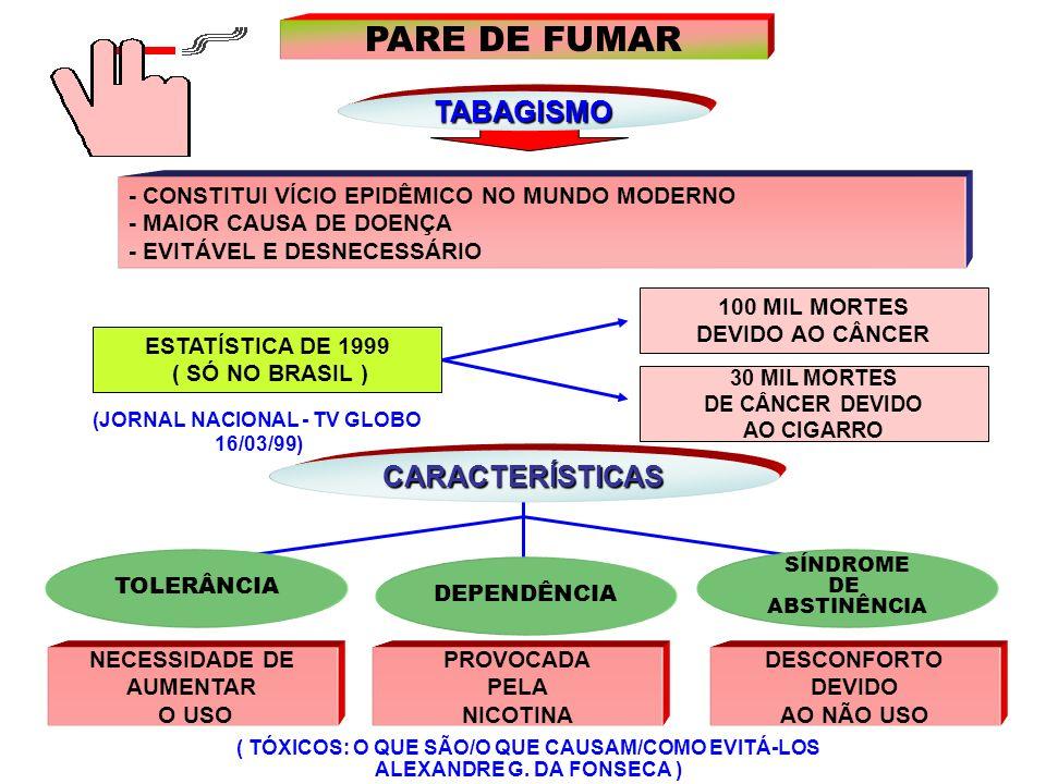 PARE DE FUMAR TABAGISMO CARACTERÍSTICAS