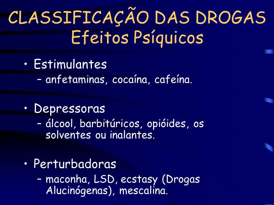 CLASSIFICAÇÃO DAS DROGAS Efeitos Psíquicos