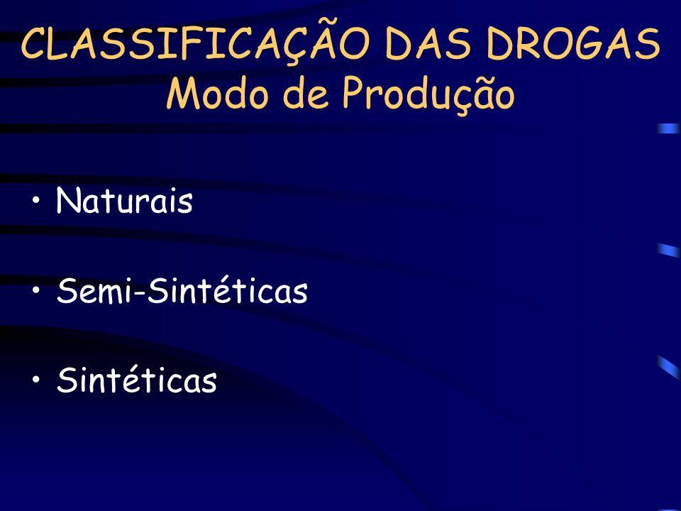 CLASSIFICAÇÃO DAS DROGAS Modo de Produção