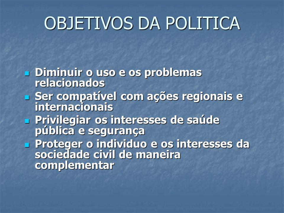 OBJETIVOS DA POLITICA Diminuir o uso e os problemas relacionados