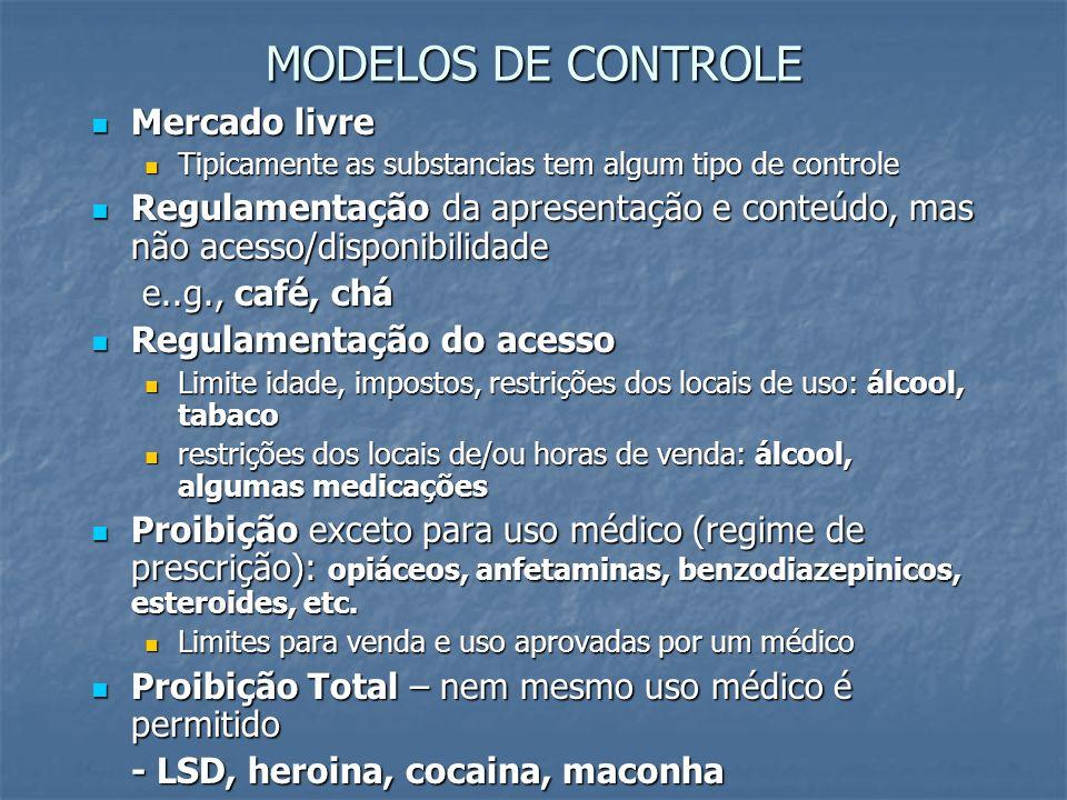 MODELOS DE CONTROLE Mercado livre