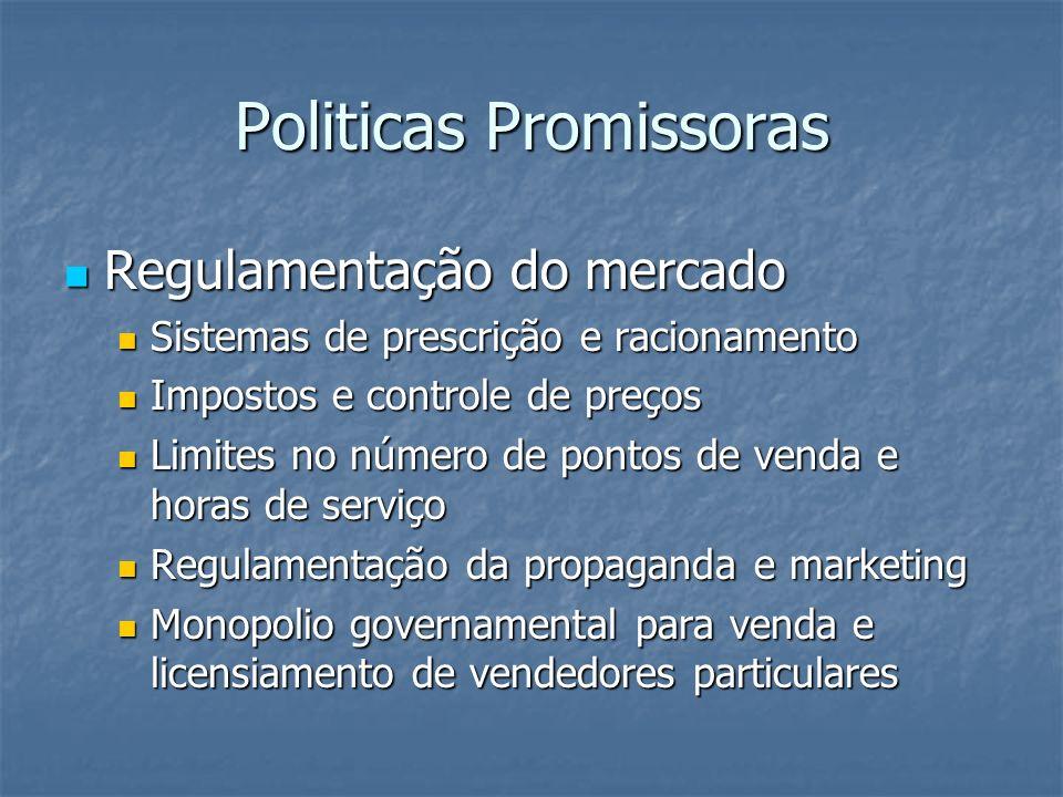 Politicas Promissoras