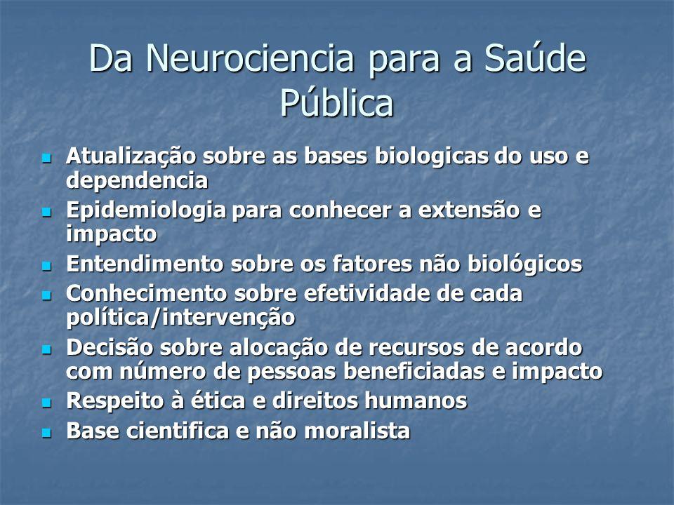Da Neurociencia para a Saúde Pública