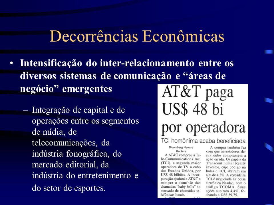 Decorrências Econômicas