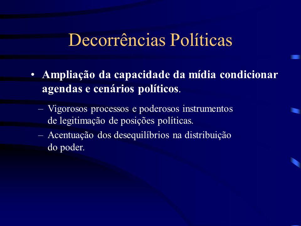 Decorrências Políticas