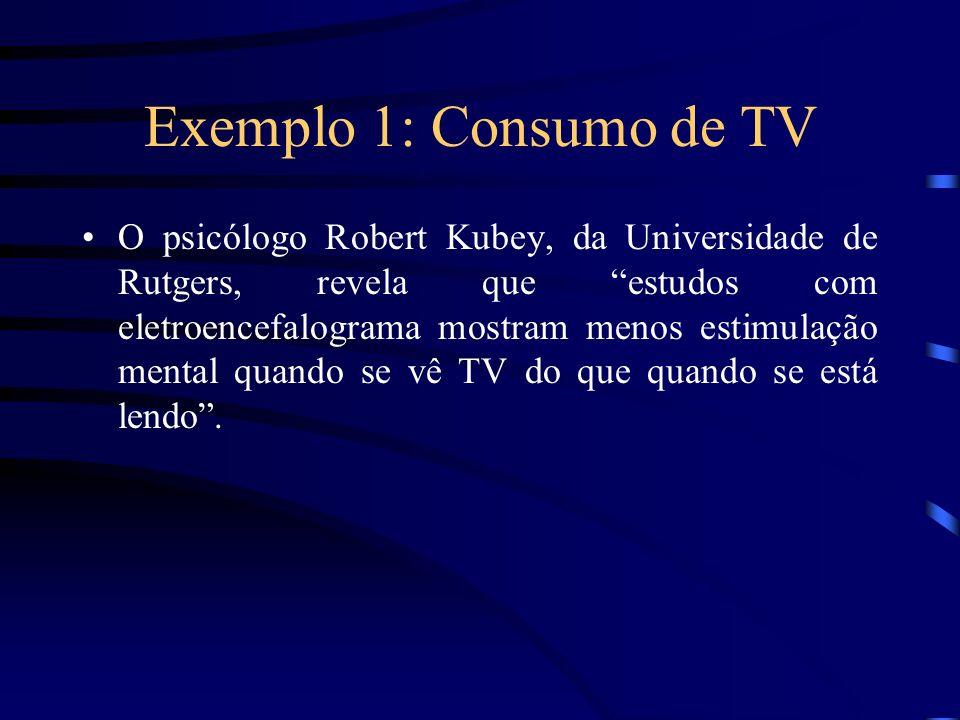 Exemplo 1: Consumo de TV