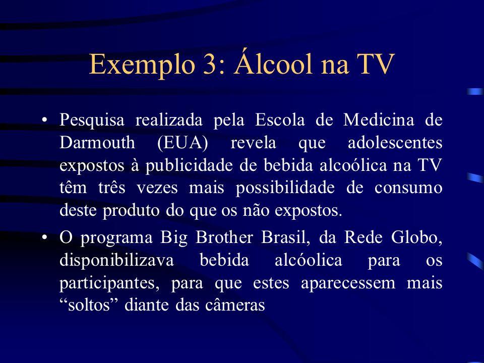 Exemplo 3: Álcool na TV