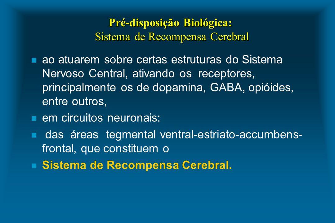 Pré-disposição Biológica: Sistema de Recompensa Cerebral