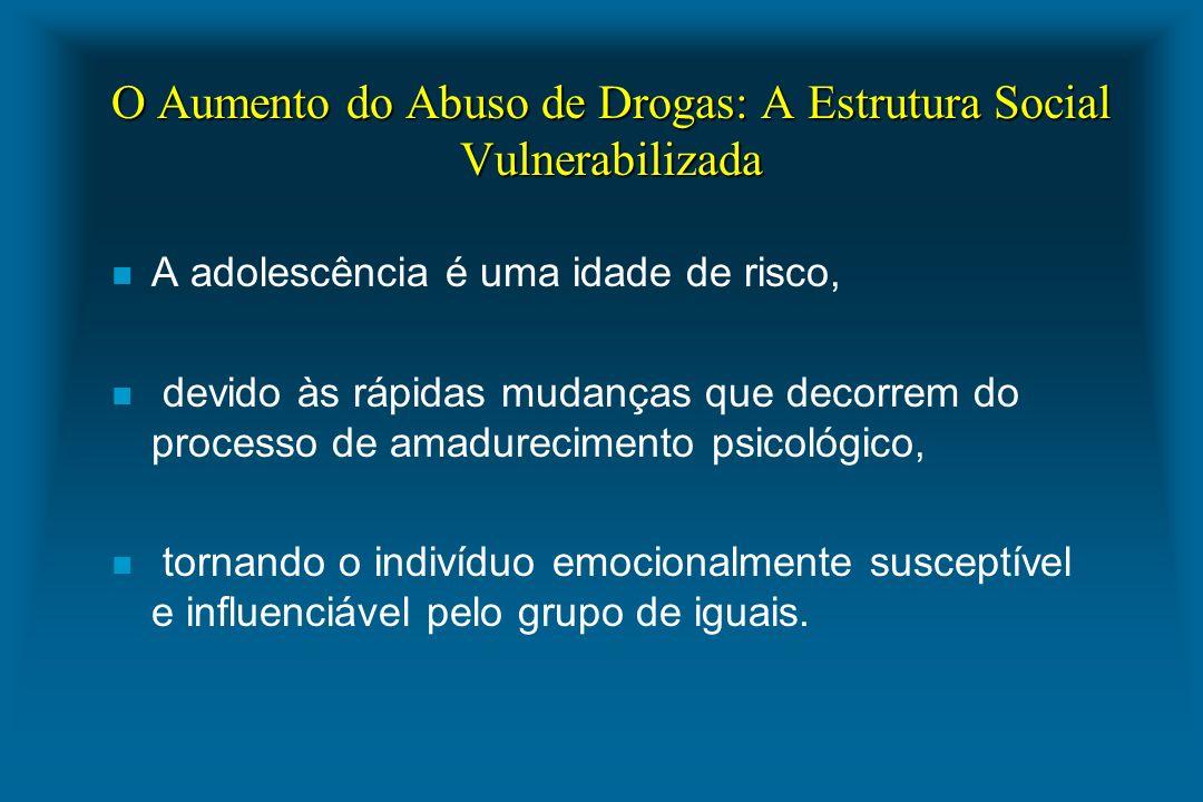 O Aumento do Abuso de Drogas: A Estrutura Social Vulnerabilizada