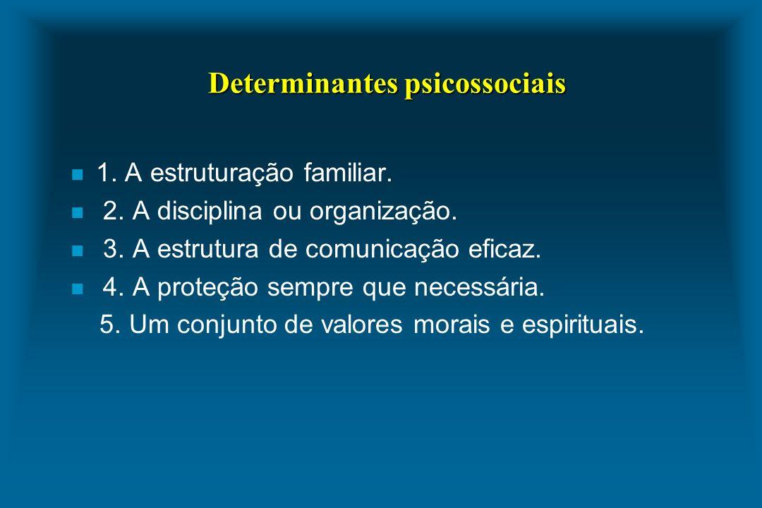 Determinantes psicossociais