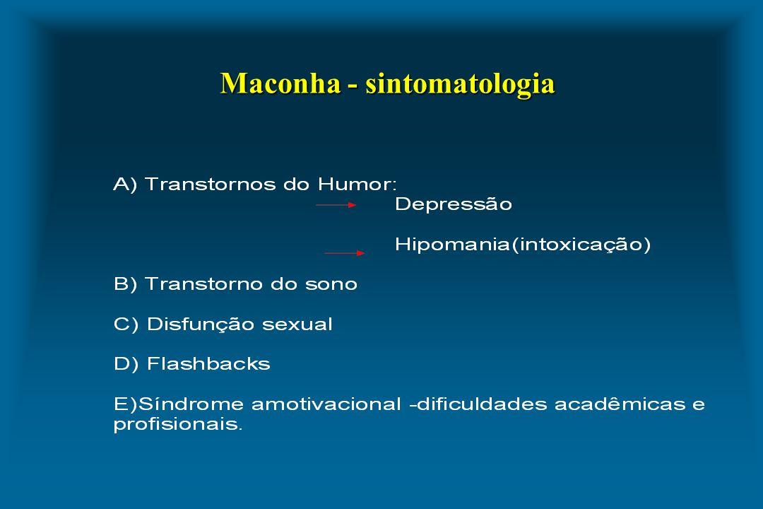 Maconha - sintomatologia