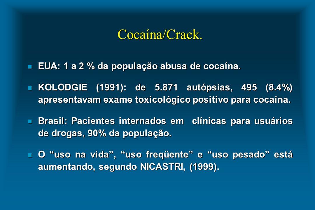 Cocaína/Crack. EUA: 1 a 2 % da população abusa de cocaína.