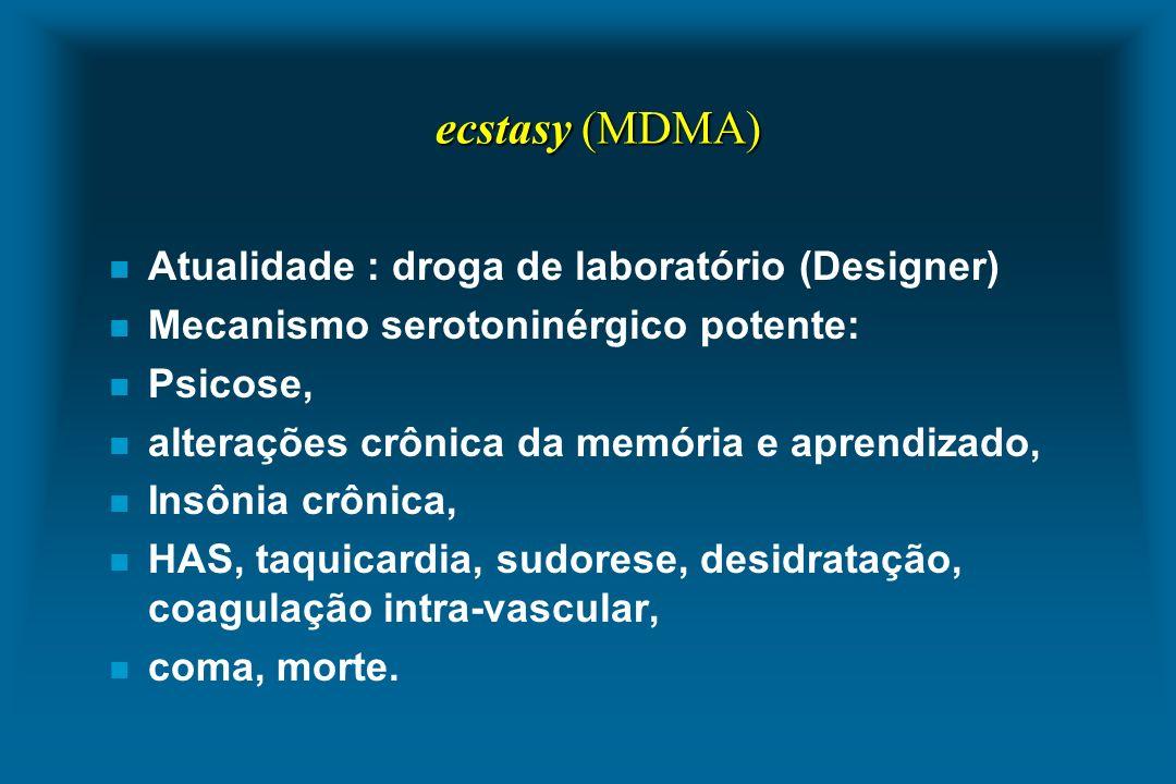 ecstasy (MDMA) Atualidade : droga de laboratório (Designer)