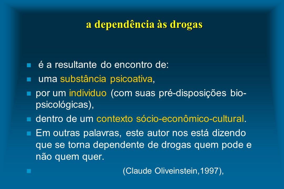a dependência às drogas