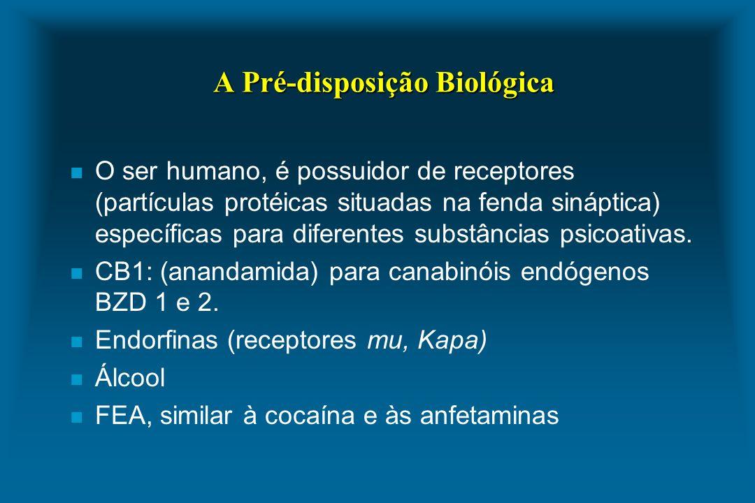 A Pré-disposição Biológica