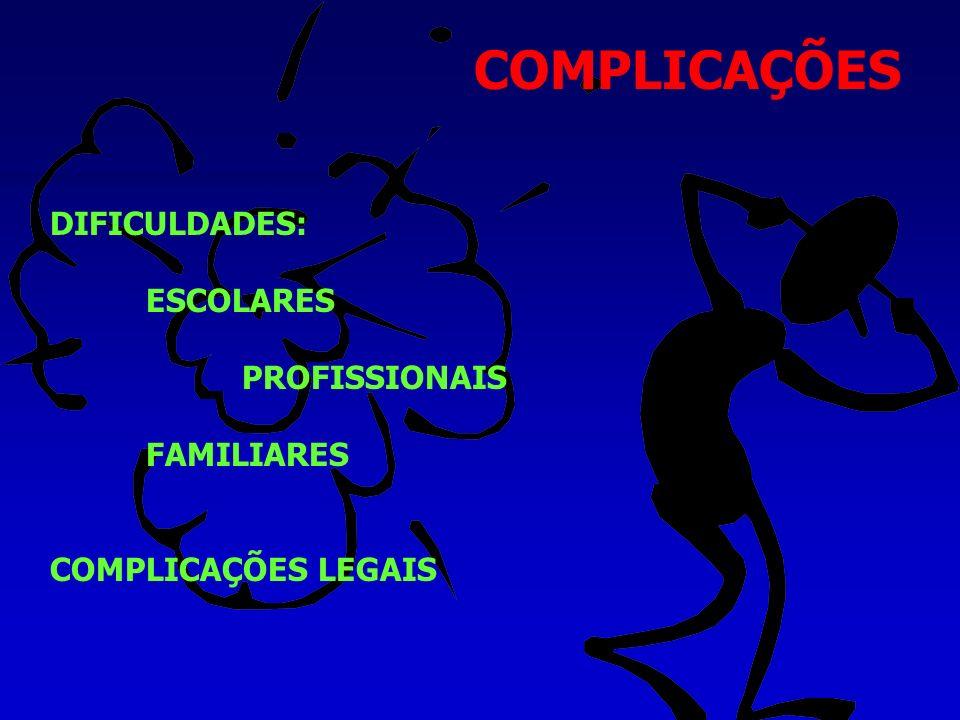 COMPLICAÇÕES DIFICULDADES: ESCOLARES PROFISSIONAIS FAMILIARES