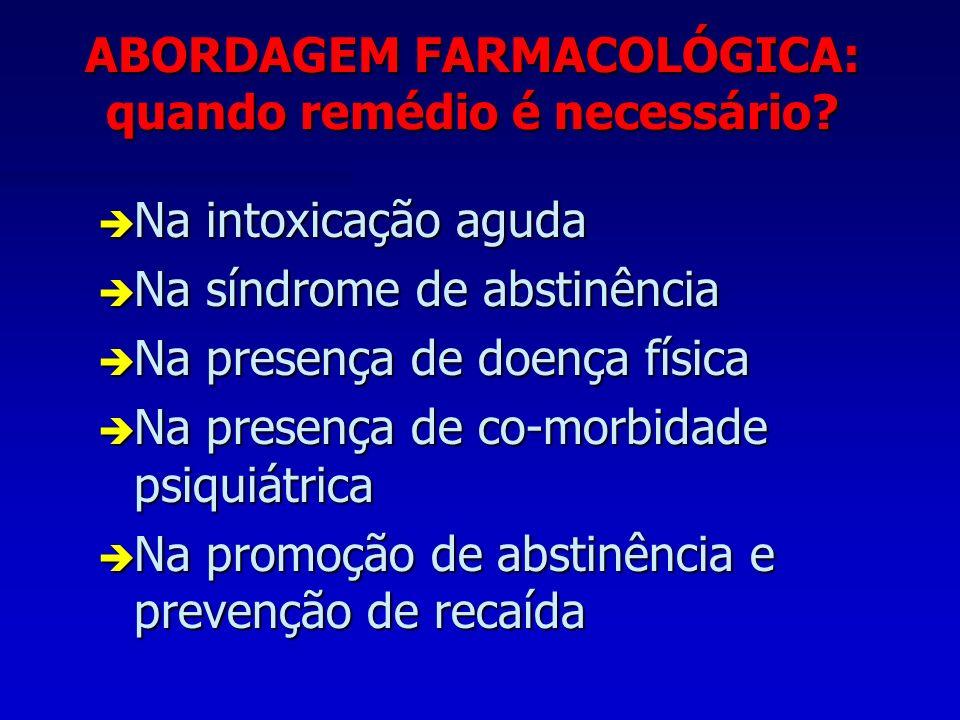 ABORDAGEM FARMACOLÓGICA: quando remédio é necessário