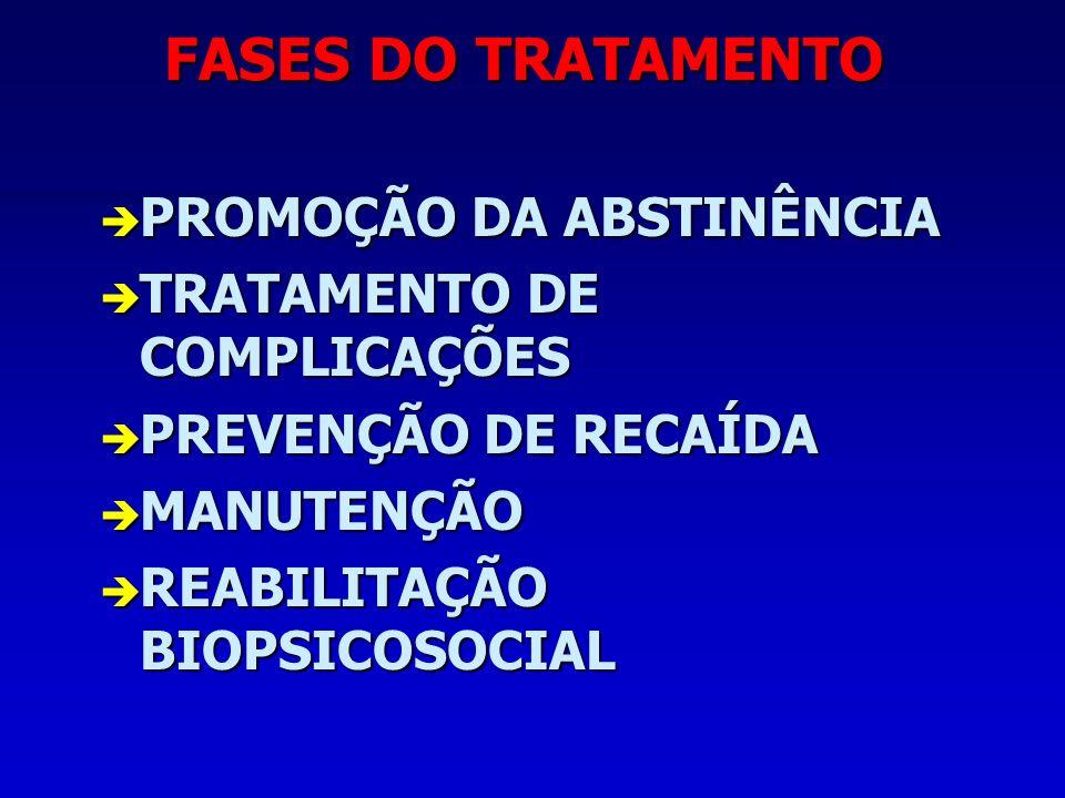 FASES DO TRATAMENTO PROMOÇÃO DA ABSTINÊNCIA TRATAMENTO DE COMPLICAÇÕES