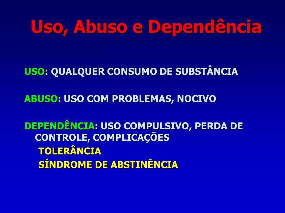 Uso, Abuso e Dependência