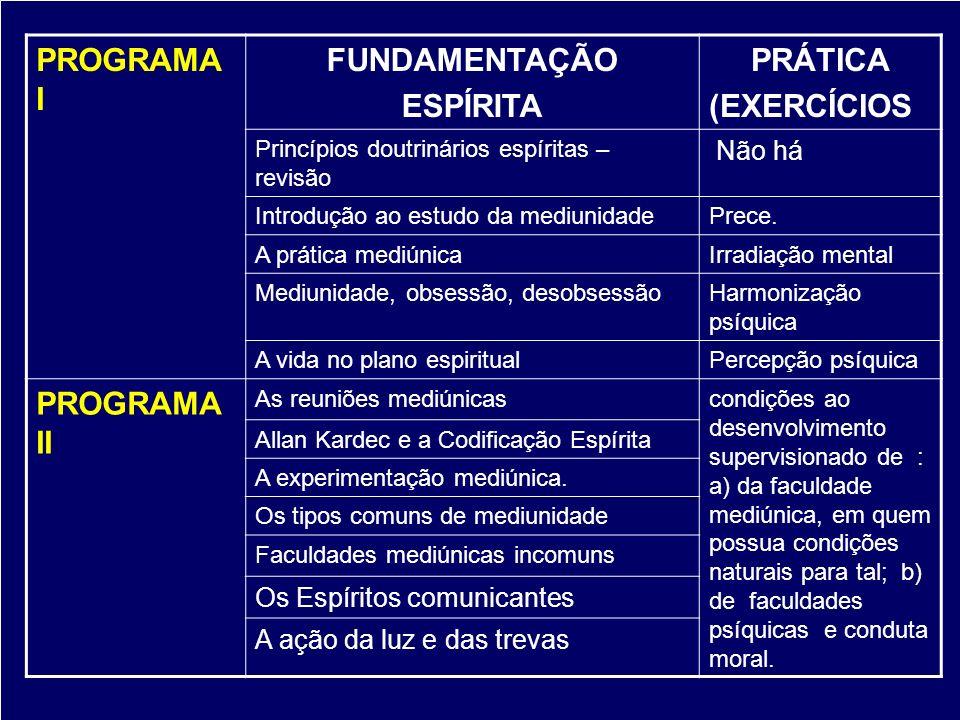 FUNDAMENTAÇÃO ESPÍRITA PRÁTICA