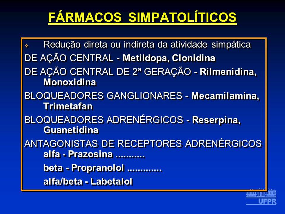 FÁRMACOS SIMPATOLÍTICOS