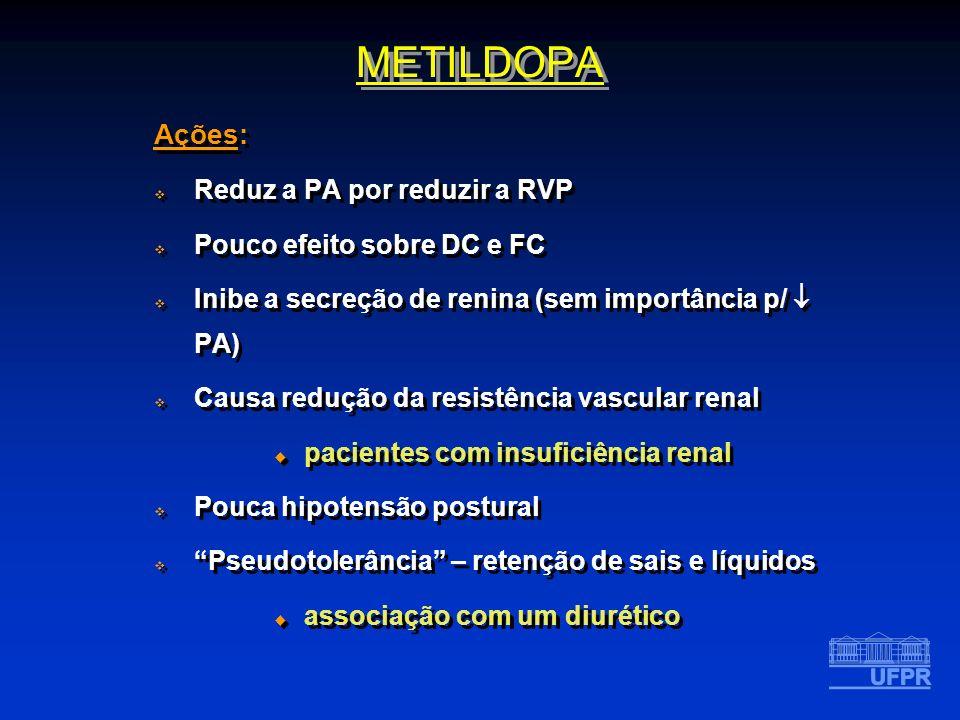 METILDOPA Ações: Reduz a PA por reduzir a RVP