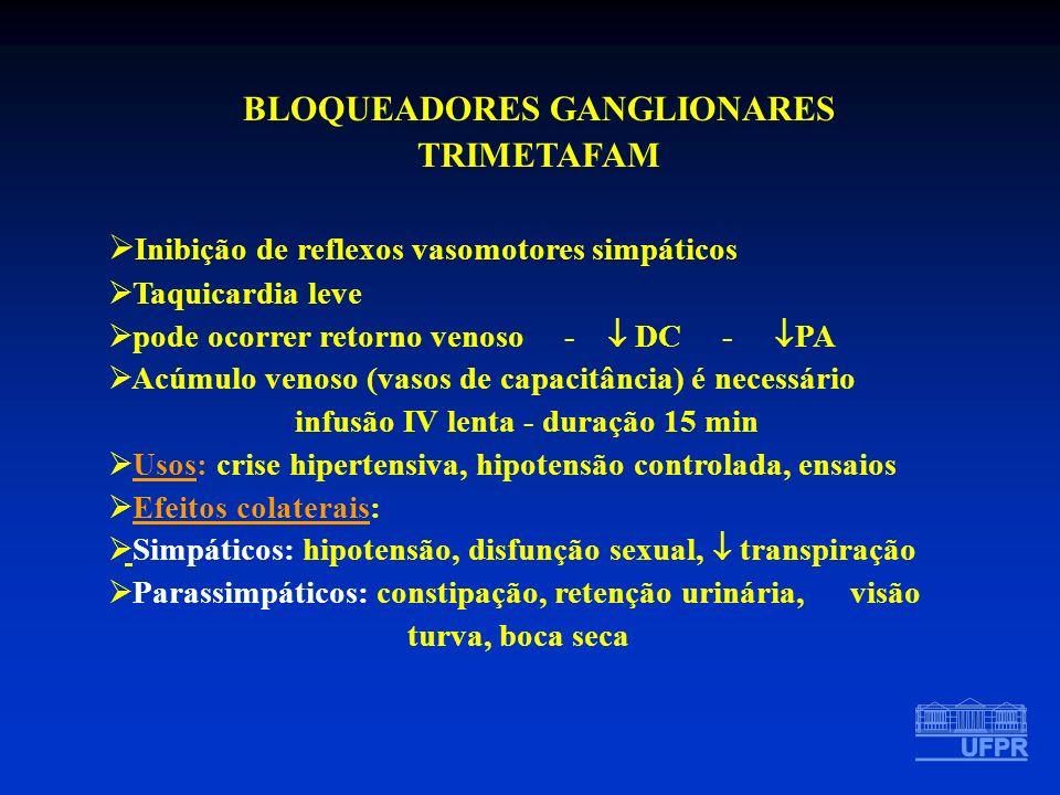 BLOQUEADORES GANGLIONARES