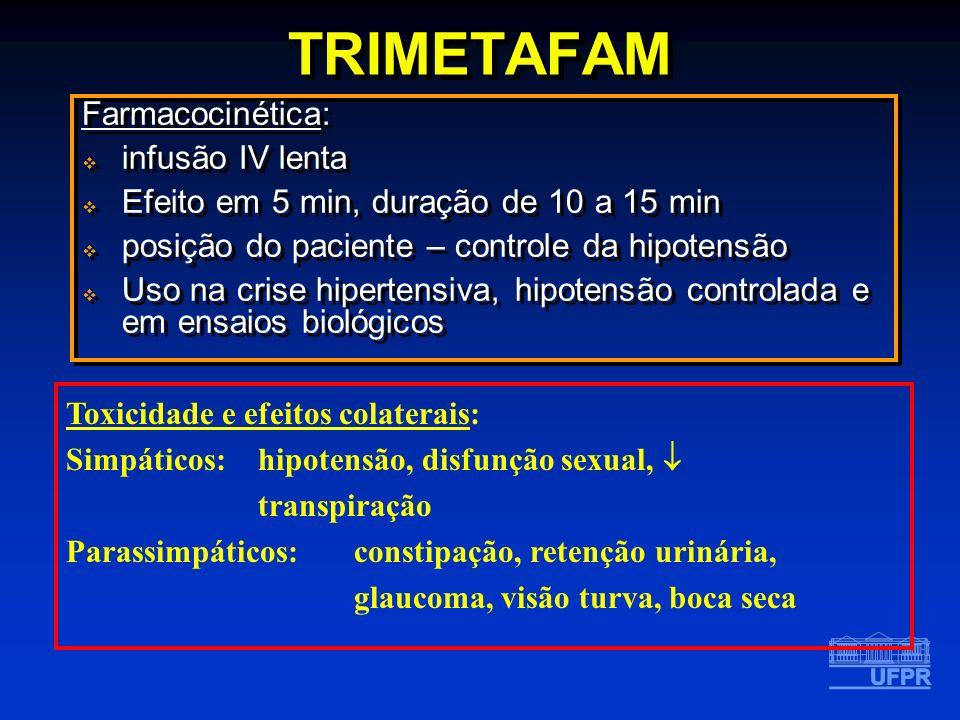 TRIMETAFAM Farmacocinética: infusão IV lenta