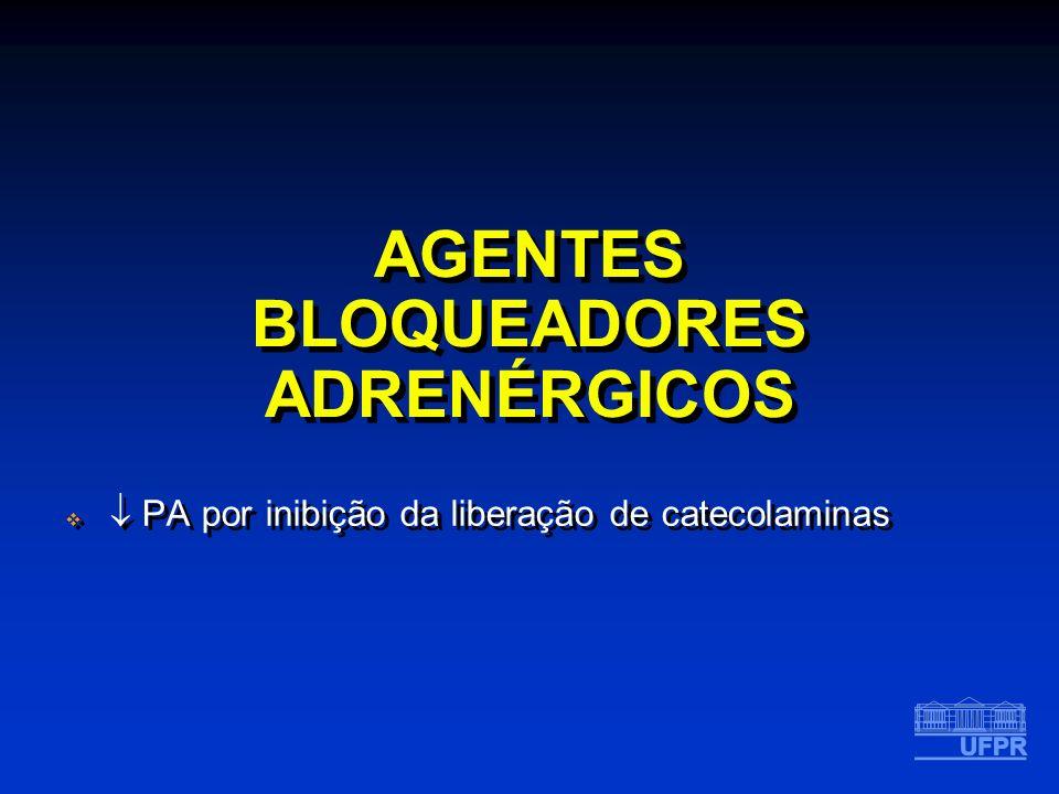 AGENTES BLOQUEADORES ADRENÉRGICOS