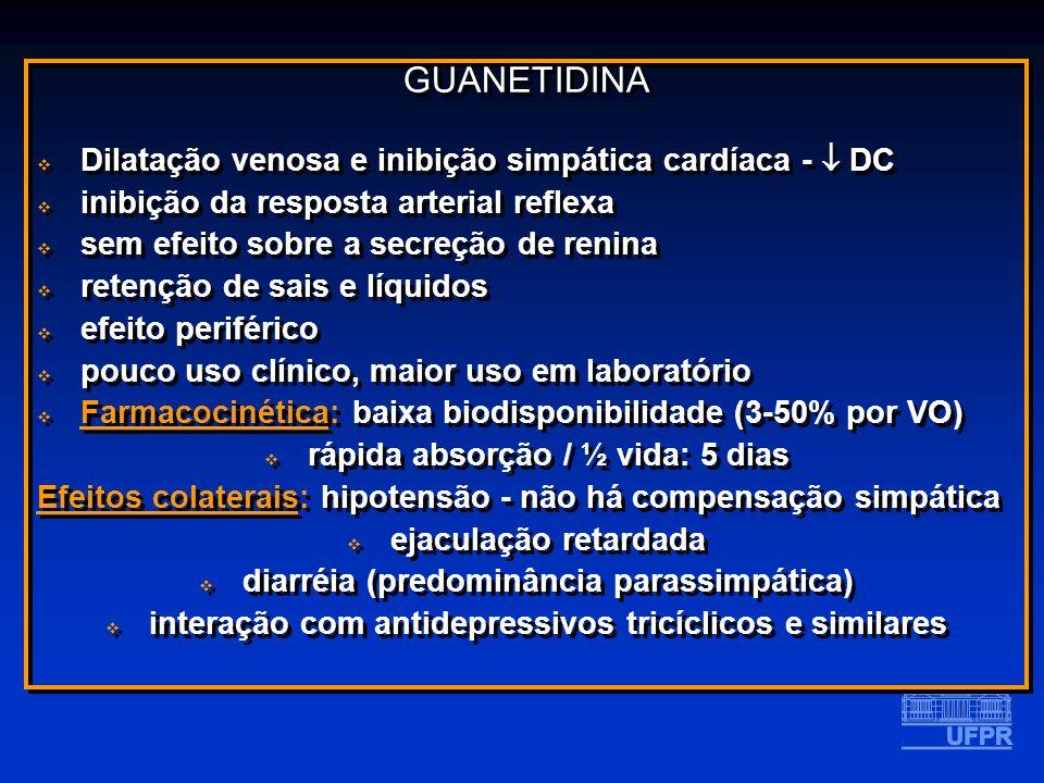 GUANETIDINA Dilatação venosa e inibição simpática cardíaca -  DC