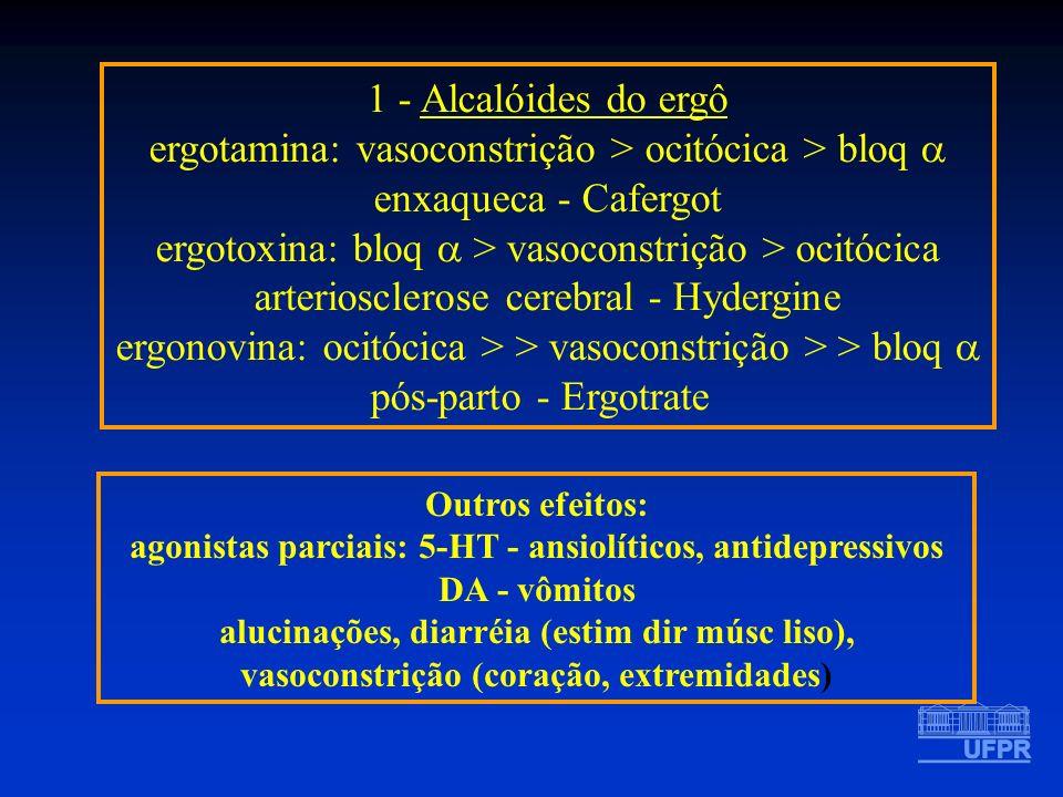 agonistas parciais: 5-HT - ansiolíticos, antidepressivos