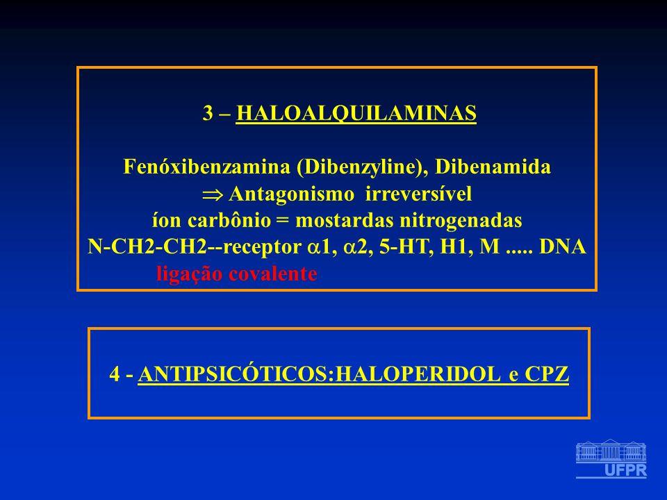 Fenóxibenzamina (Dibenzyline), Dibenamida  Antagonismo irreversível